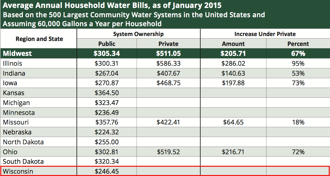 Average Light Bill For  Hwy  Marianna Fl Property